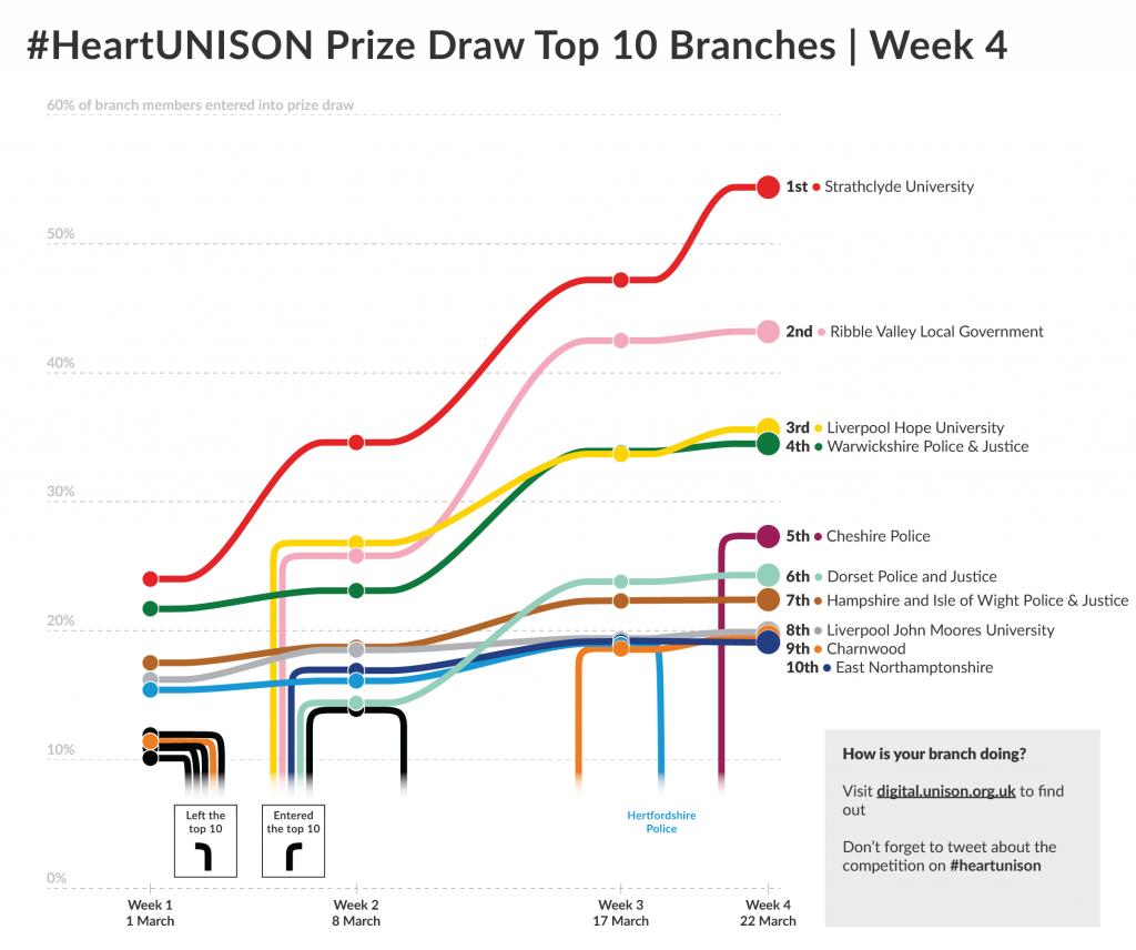 Branches top ten-01