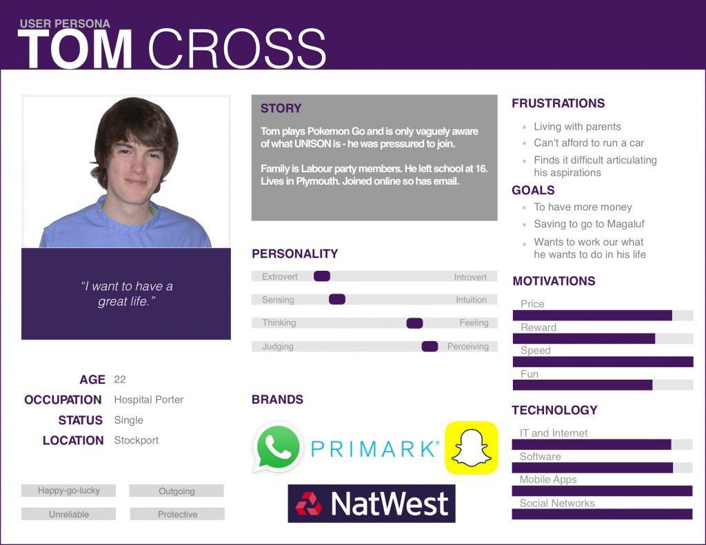 Tom Cross